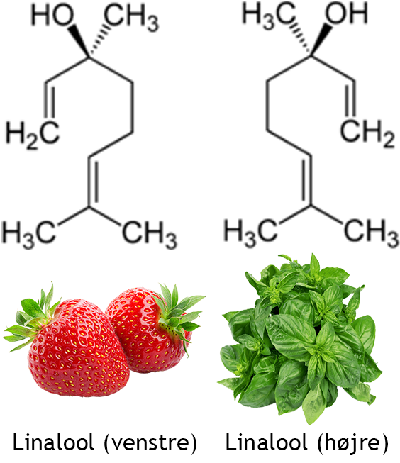 Mange molekyler i vores mad giver en vidt forskellig smag alt efter, hvilken symmetri de har selvom de er sammensat af de samme atomer. Fx findes smagsstoffet linalool i to spejlbilledformer: venstre spejlbilledform findes i jordbær og højre spejlbilledform findes i lavendel og basilikum.